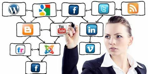 How to become Social Media Manager?