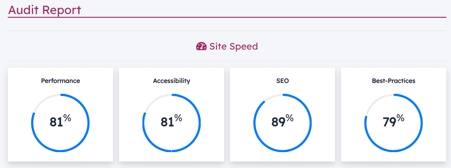 onpageseo pagespeed preview